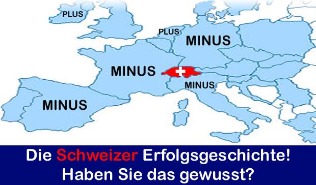 Die Schweizer Erfolgsgeschichte Haben Sie Das Gewusst Warum Ein