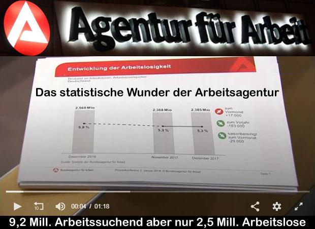 Das Statistische Wunder Der Arbeitsagentur Angeblich Nur 253